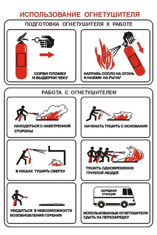 инструкция по эксплуатации огнетушителей порошковых - фото 3